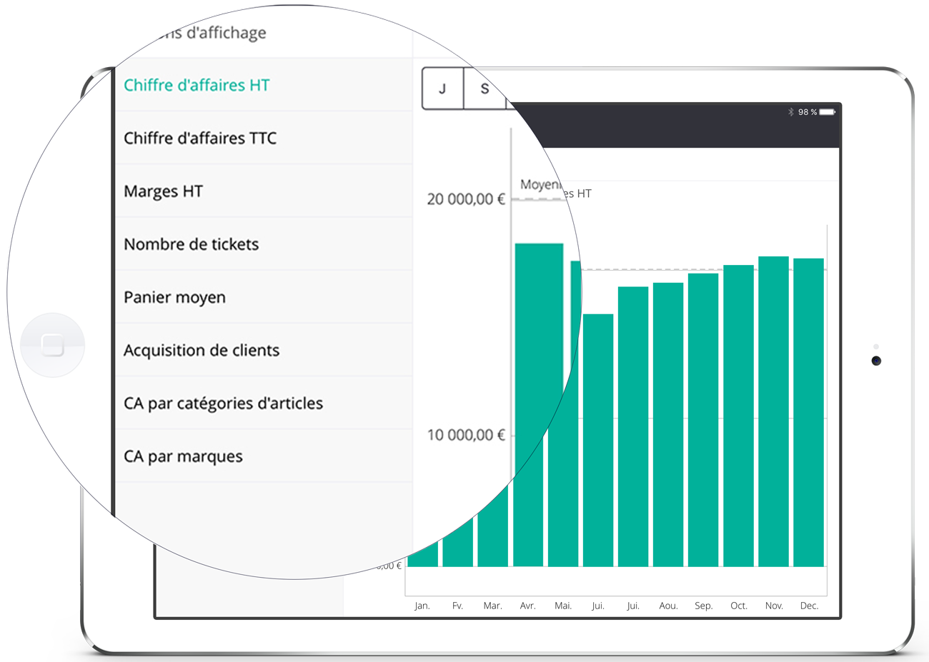 The payment software automatically calculates your business' key figures.